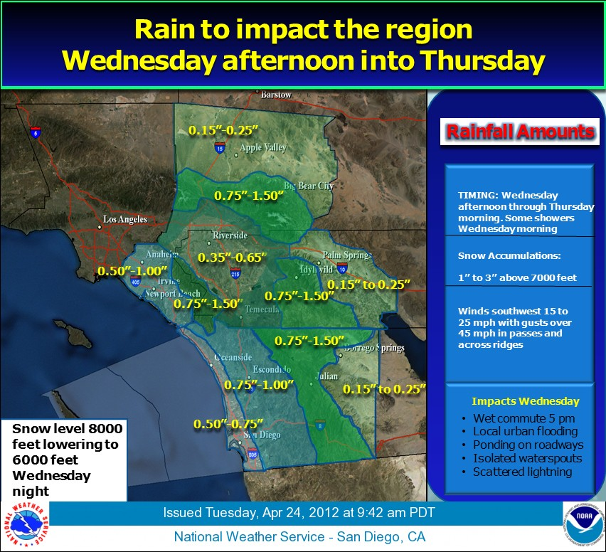 Storm To Bring Rain To The High Desert Tonight