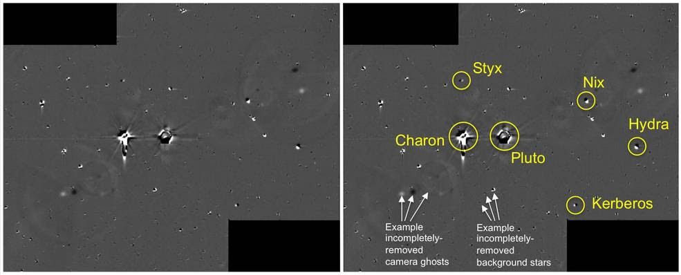 These images show the difference between two sets of 48 combined 10-second exposures with New Horizons' Long Range Reconnaissance Imager (LORRI) camera, taken at 8:40 UTC and 10:25 UTC on June 26, 2015, from a range of 21.5 million kilometers (approximately 13 million miles) to Pluto. The known small moons, Nix, Hydra, Kerberos and Styx, are visible as adjacent bright and dark pairs of dots, due to their motion in the 105 minutes between the two image sets. Credits: NASA/JHU-APL/SwRI