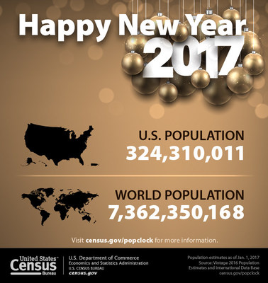 census_new_years_day_2017
